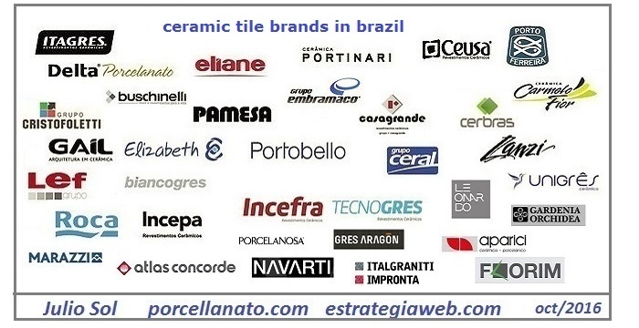 Brazil Porcelain Tile Business Market Share Domestic - Brazilian tile manufacturers